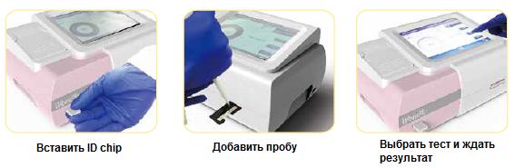 Экспресс-анализатор сухая биохимия SH-101